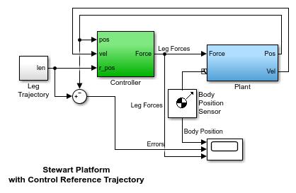 Mech_stewart_trajectory_01