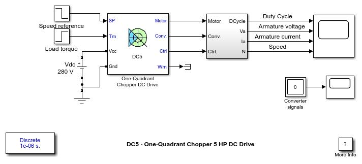 Dc5_example_01