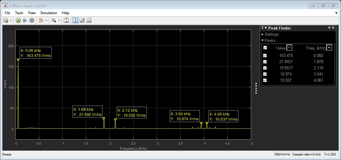 Pe_asm_drive_sensor_control_02