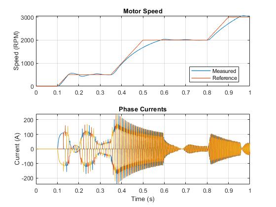 Pe_bldc_speed_control_02