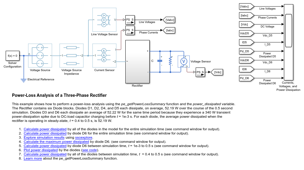 Pe_rectifier_power_dissipated_01