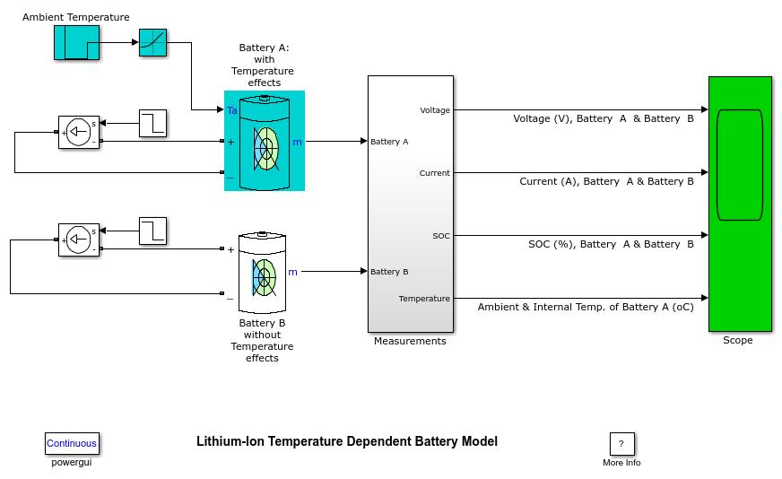 Power_battery_temperature_01