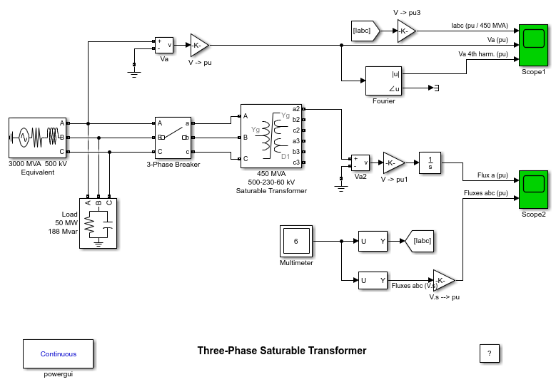 Power_transfosat_01