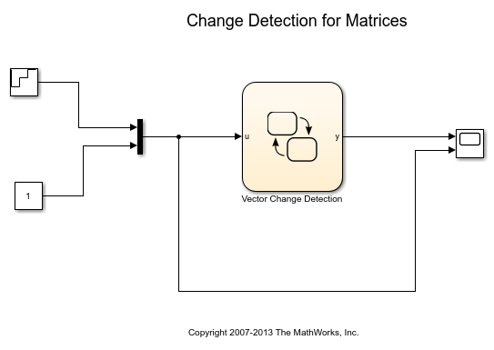 Sf_change_detection_vector_01