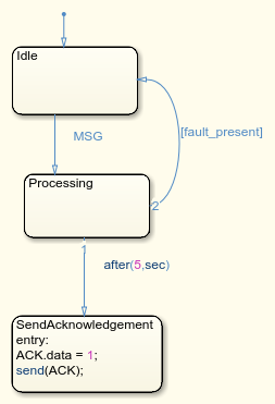 Sf_msg_acknowledge_05