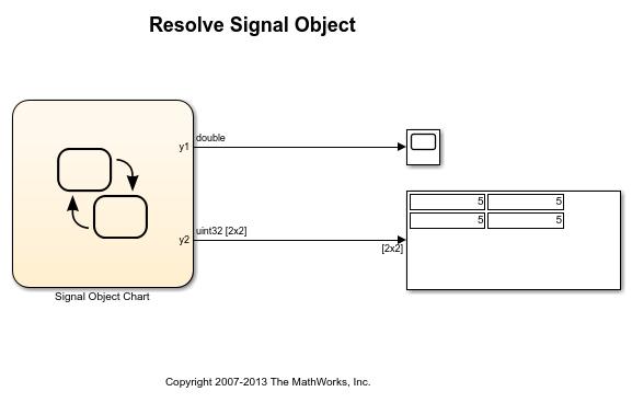 Sf_resolve_signal_object_01