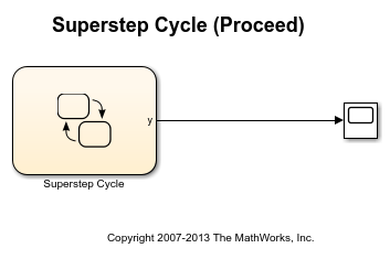 Sf_superstep_cycle_proceed_01