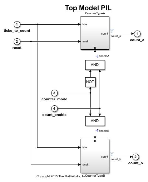 Codeverificationandvalidationwithpilexample_03
