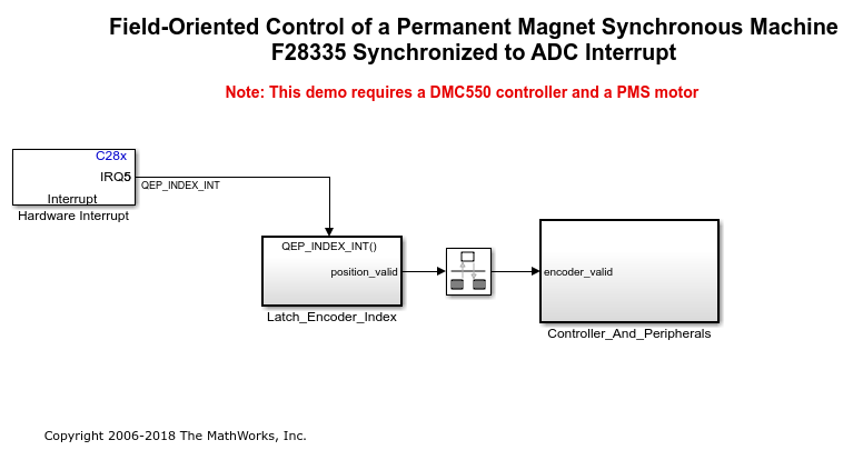 Schedulemultiratecontrollerpermanentmagnetsynchmachineexample_02