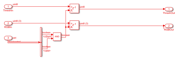 Generatecartoonimagesusingbilateralfilteringexample_05