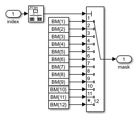 Multizonemeteringhdlexample_05