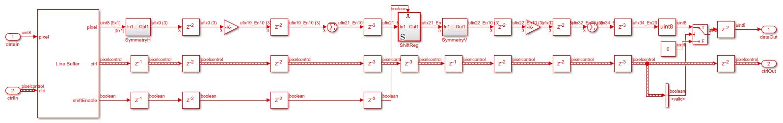 Usingthelinebuffertocreateefficientseparablefiltersexample_02