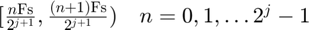 $[ \frac{n \mathrm{Fs}}{2^{j+1}}, \frac{(n+1) \mathrm{Fs}}{2^{j+1}}) \quad n=0,1,\ldots 2^j-1$