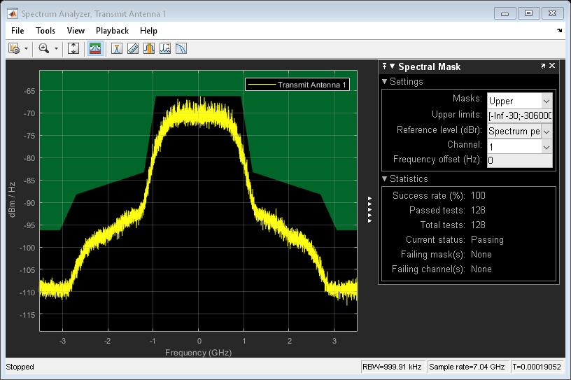 Spectralemissionmaskdmgexample_02