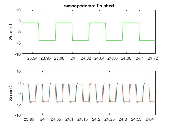 Signaltracingusingscopetriggeringexample_53
