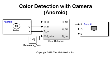 Colordetectionexample_05
