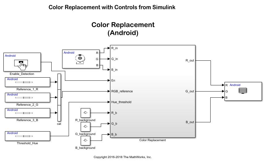 Colorreplacementexample_02