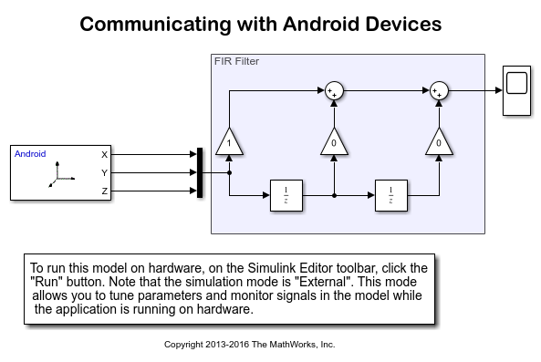 Communicatingwithandroidtmdevicesexample_01