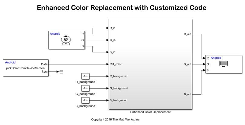 Enhancedcolorreplacementexample_01