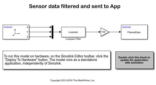 Sensorapplicationexample_02