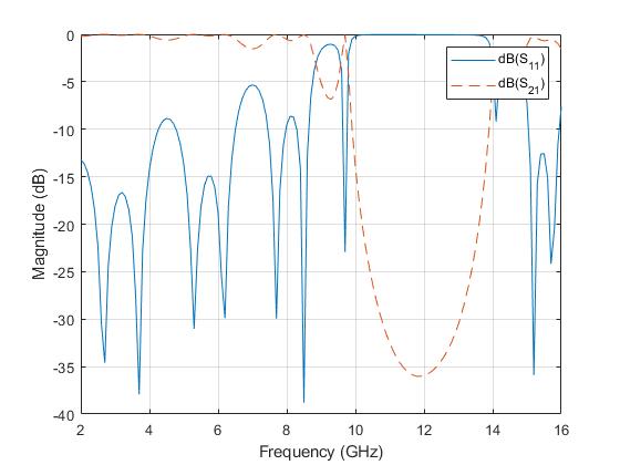 Modelingpbgstructureexample_07