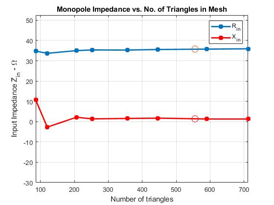 Atx_monopole_benchmarking_theory_03