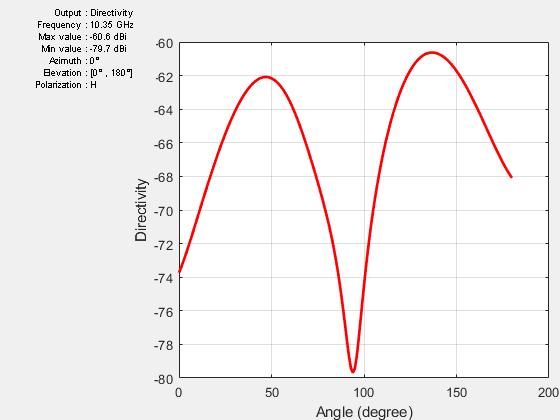 Atx_patch_analysis_05