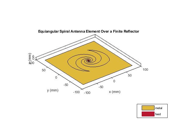 Atx_reflector_backed_equiangular_spiral_05