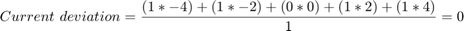 $$Current\ deviation = \frac{(1* -4)+(1* -2)+(0*0)+(1*2)+(1*4)}{1} = 0$$