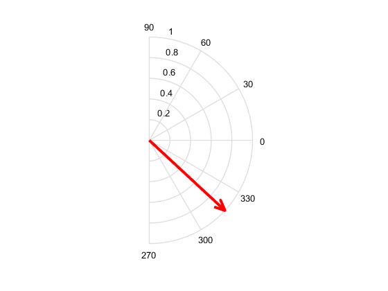 Audioarraydoaestimationexample_01