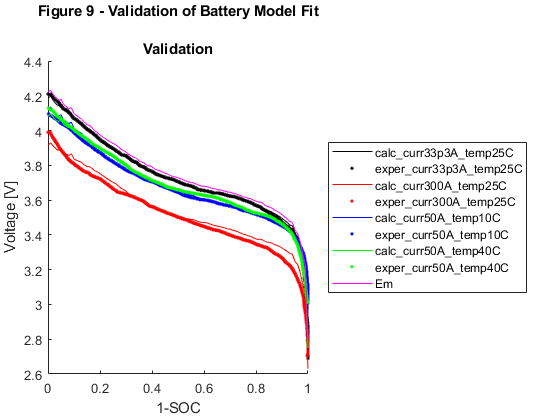 Generateparameterdatafordatasheetbatteryblockexample_09