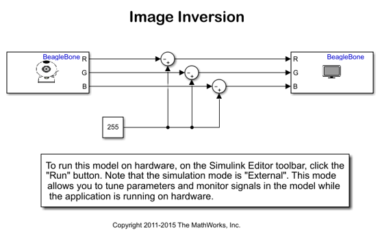 Imageinversionexample_01