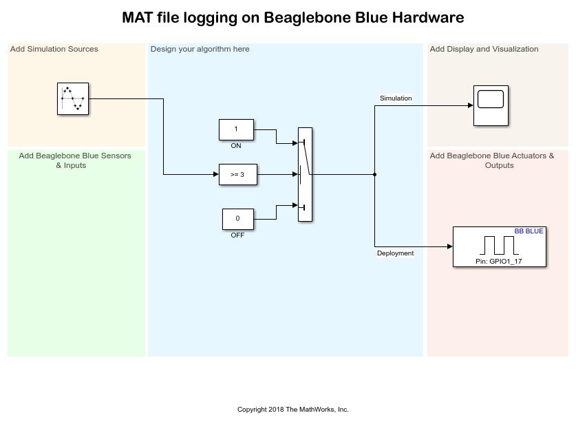 Beagleboneblue_matfilelogging_01