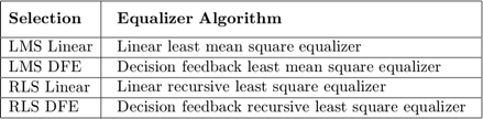 $$ \begin{array}{|l|l|c|} \hline\vphantom{\displaystyle\int} \mathbf{Selection}&\begin{array}{l}\mathbf{Equalizer\ Algorithm}\end{array}\\ \hline\mathrm{LMS\ Linear}&\begin{array}{l}\mathrm{Linear\ least\ mean\ square\ equalizer}\end{array}\\ \hline\mathrm{LMS\ DFE}&\begin{array}{l}\mathrm{Decision\ feedback\ least\ mean\ square\ equalizer}\end{array}\\ \hline\mathrm{RLS\ Linear}&\begin{array}{l}\mathrm{Linear\ recursive\ least\ square\ equalizer}\end{array}\\ \hline\mathrm{RLS\ DFE}&\begin{array}{l}\mathrm{Decision\ feedback\ recursive\ least\ square\ equalizer}\end{array}\\ \hline\end{array} $$