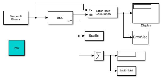 Binarysymmetricchannelerrorportexample_01