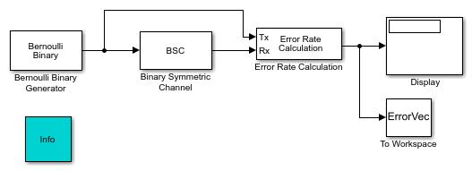 Binarysymmetricchannelerrorrateexample_01