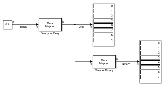 Binarytograyconversioninsimulinkexample_01