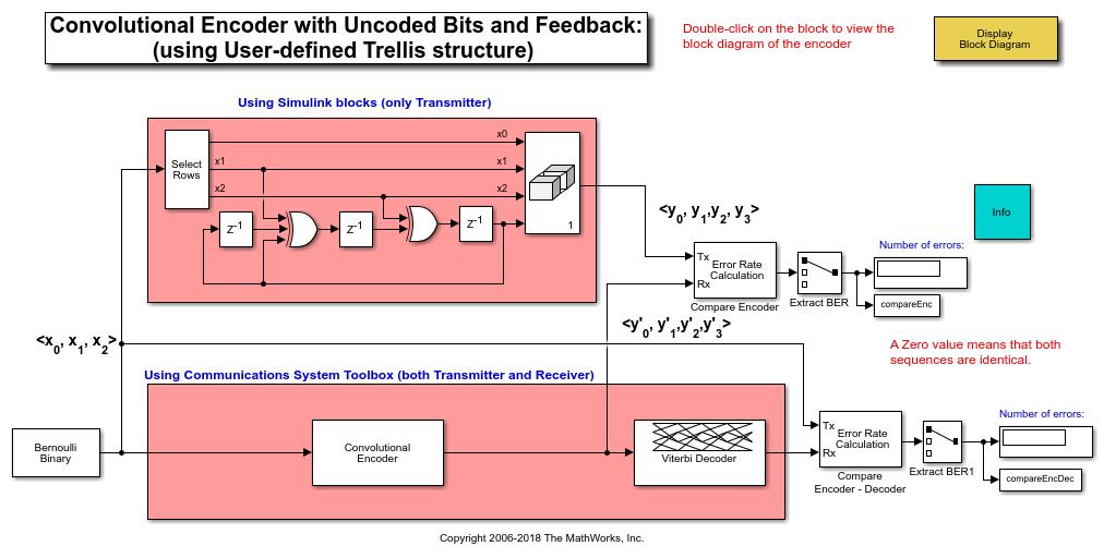 Convolutionalencoderwithuncodedbitsandfeedbackexample_01