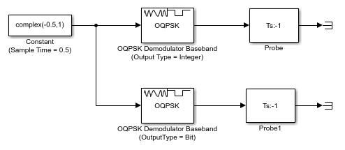 Multirateprocessingwithoqpskdemodulatorblockexample_01
