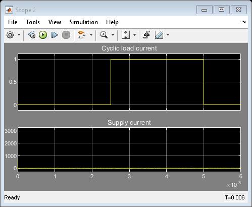 Designpidcontrollerusingsimulatediodataexample_03