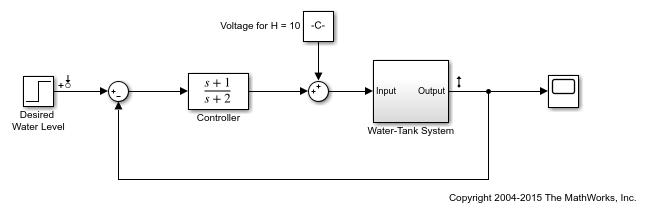Watertanksimulinkexample_01