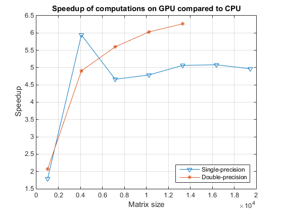 Paralleldemo_gpu_backslash_03