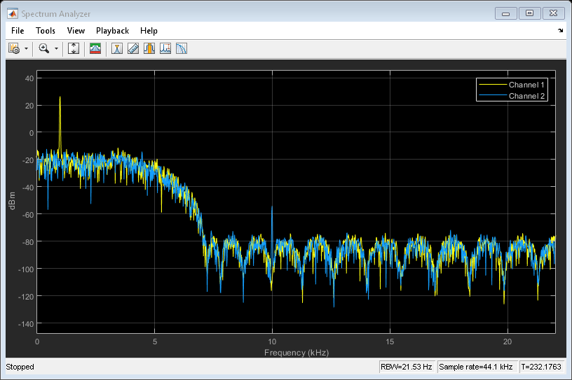 Filteringframesusingtestbenchgeneratorexample_02