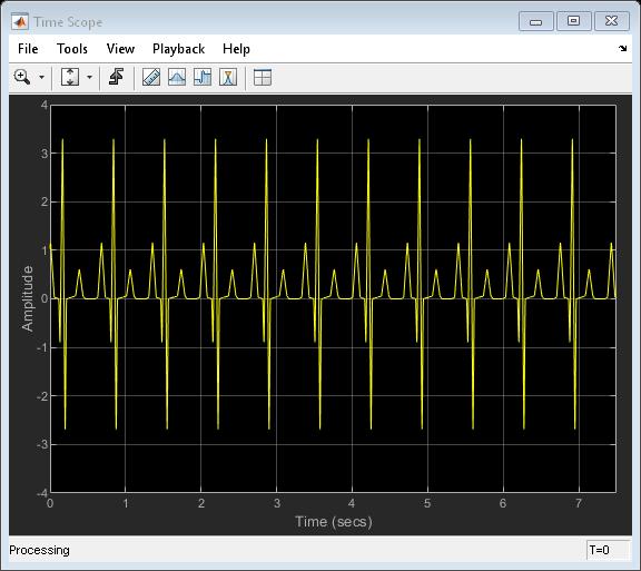 Signalvisualizationandmeasurementsinmatlabexample_03