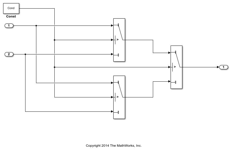 Consolidateredundantifelsestatementsexample_01