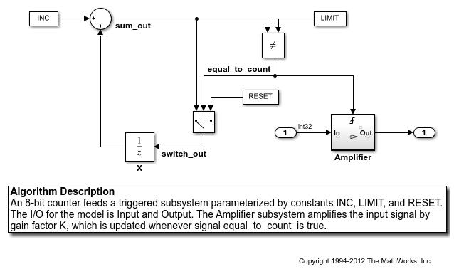 Generatecodeusingembeddedcoderexample_01