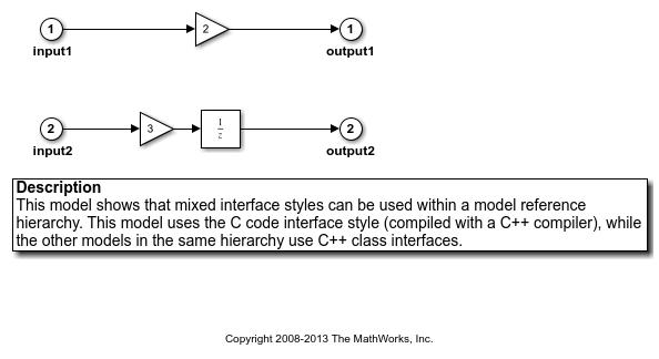 Gnrtcustomizablecencapsulationinterfacetogencodeexample_03