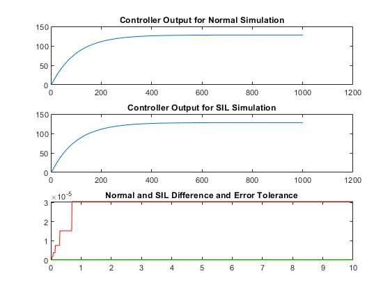 Silpilverificationexample_09