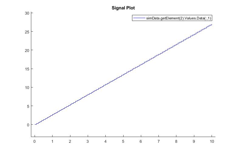 Usingcodegenerationverificationexample_03