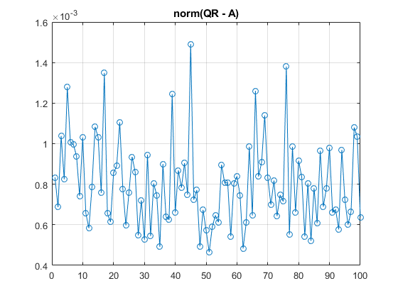 Fi_real_qr_systolic_array_example_02